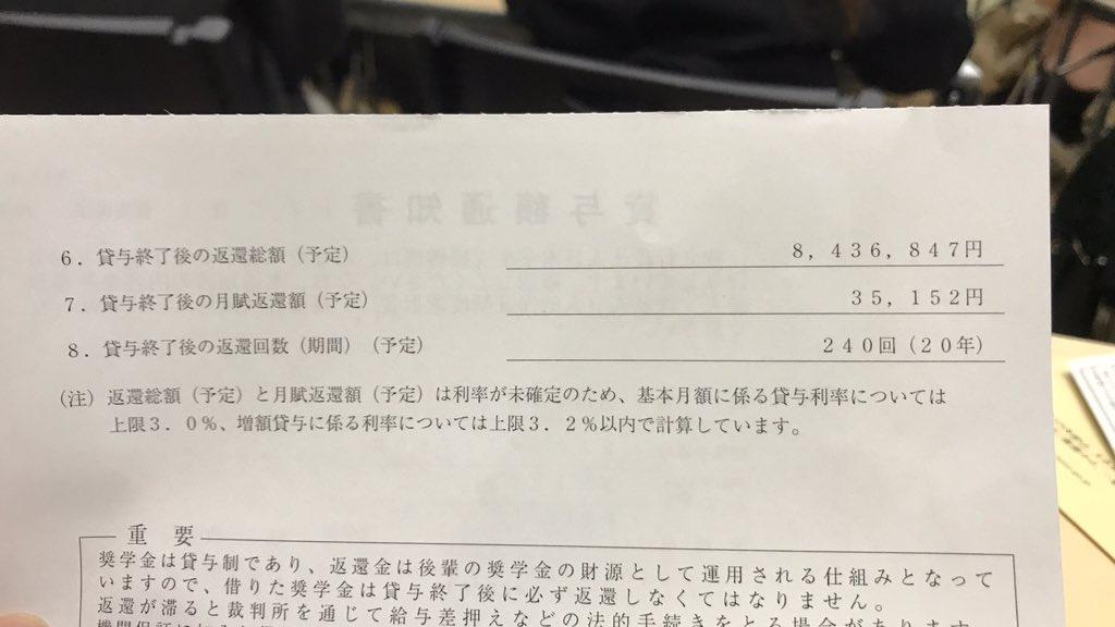 Twitter民「奨学金8436847円毎月35000円を240回払いで鬱」