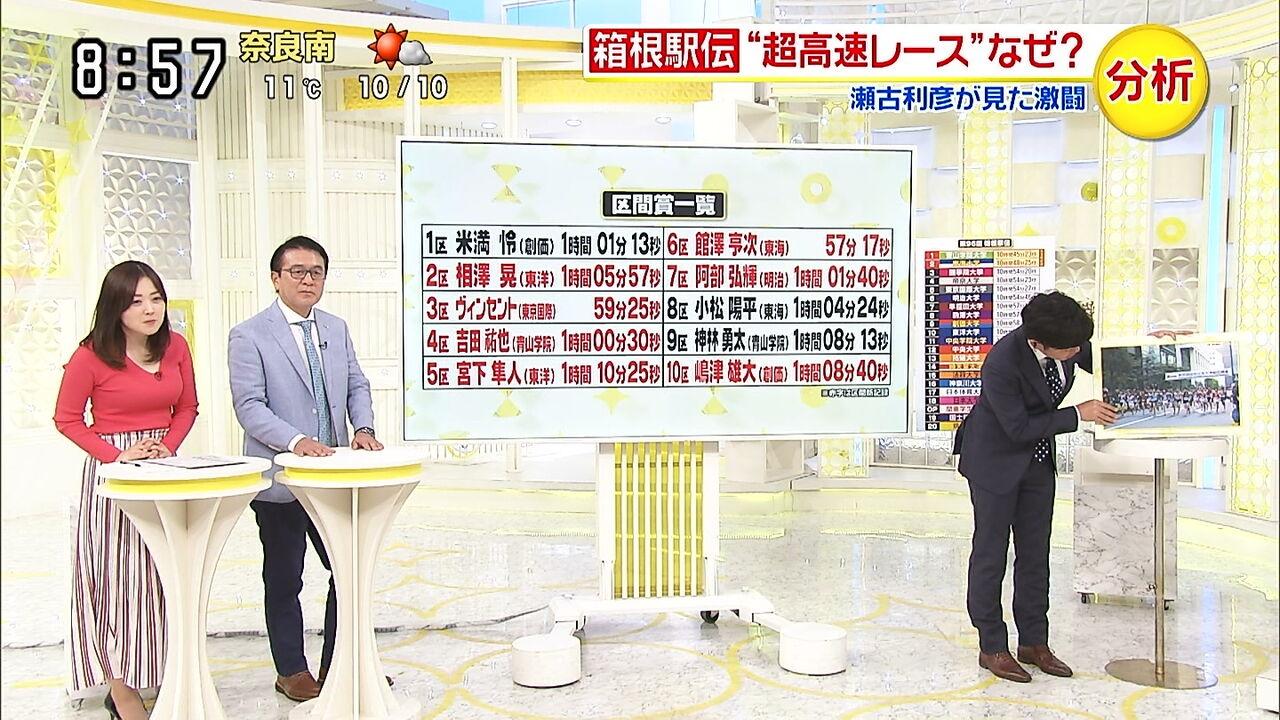 【朗報】水卜アナ、朝から爆乳を見せつけ日本人に元気を与える
