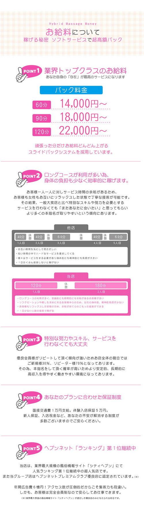 ■006_池袋HM_稼げる秘密&リアル給与明細