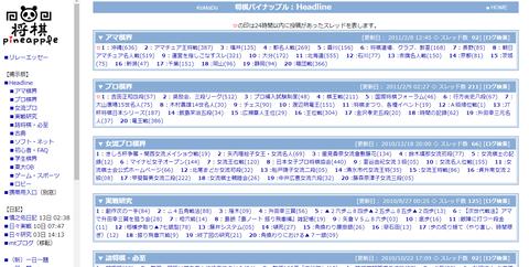 沖縄将棋界の歴史(将棋パイナップル)