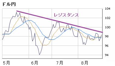 big (3)