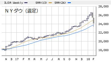 big (5)