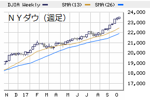 big (9)
