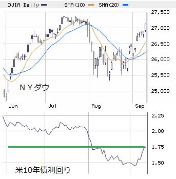 ブシロード株価掲示板