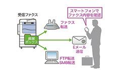 fax_02-400x234