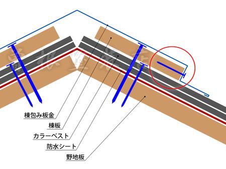 カラーベスト屋根(コロニアル屋根)の棟の断面図