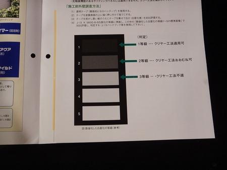 白亜化評価等級1〜5の標準画像