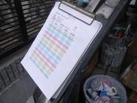2液形塗料の配合表