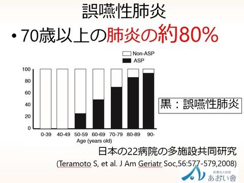 2019.02 誤嚥性肺炎高齢者統計