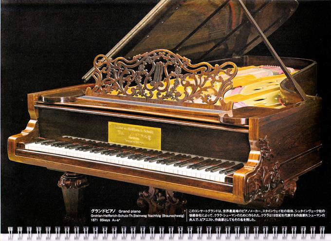 2020年4月のピアノ