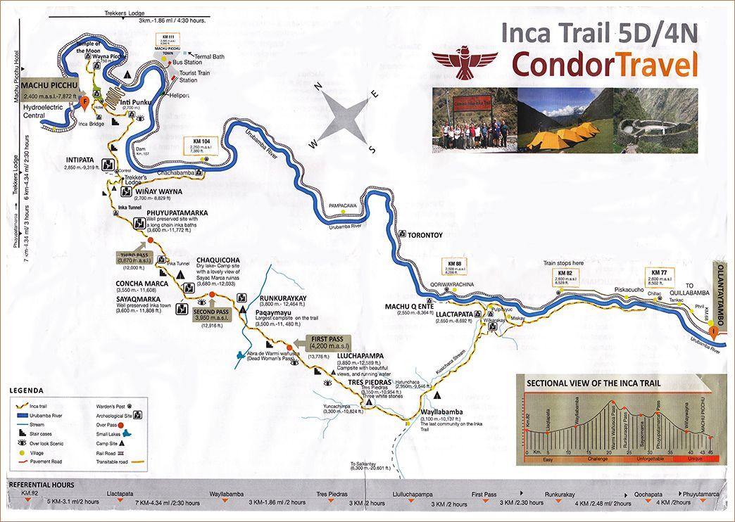 インカ・トレイルの概説