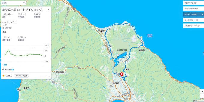 駒ケ岳山麓一周100km