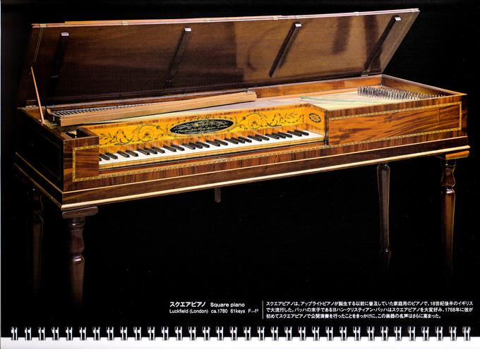 2020年1月のピアノ