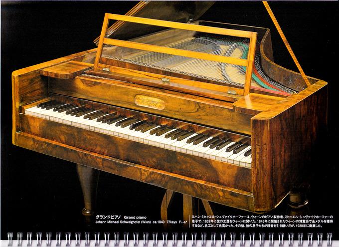 2020年2月のピアノ