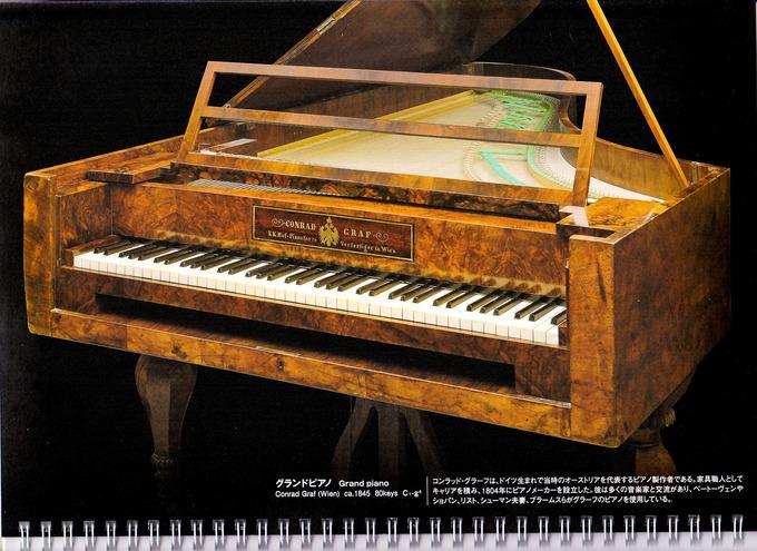 2020年6月のピアノ