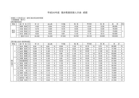 8E721F28-E39A-4422-BD3D-40DBCE07B84C