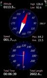 GPS Panel