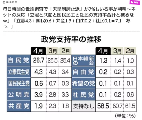 tennouseihaishimainichi20190506