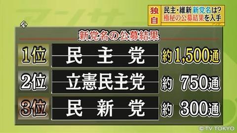 minnsyuishinshintoumeibest3