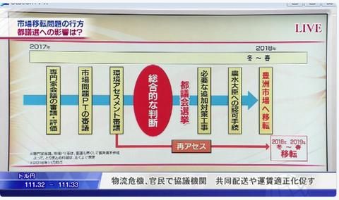 koiketochijitoyosukoutei20170601
