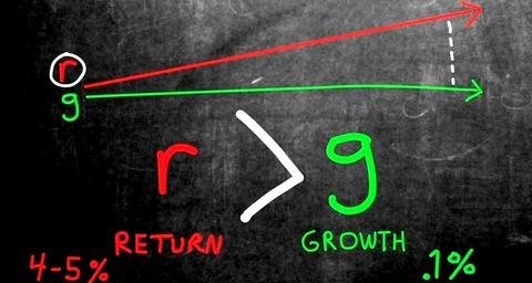 Piketty-formula-1024x547