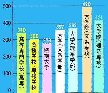 yoron_0004_gakureki_new2