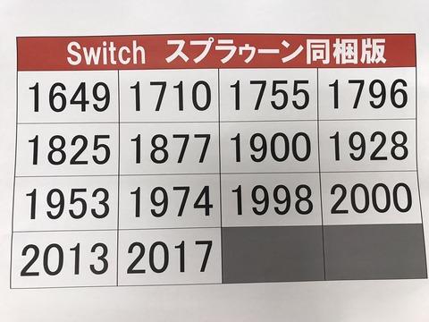 45478Snitch6d