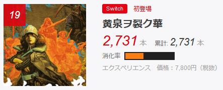 54951FloweryNishi