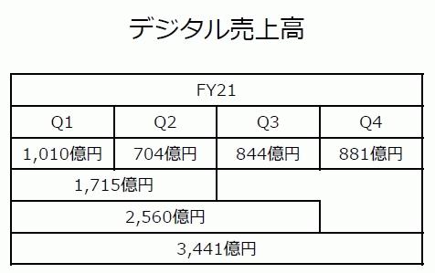56620DLranking