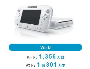 53047UWIIIIIIIIIIIIIIIIII
