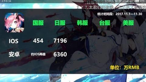 46606KoreAzzure1