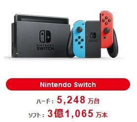 52863NinHard