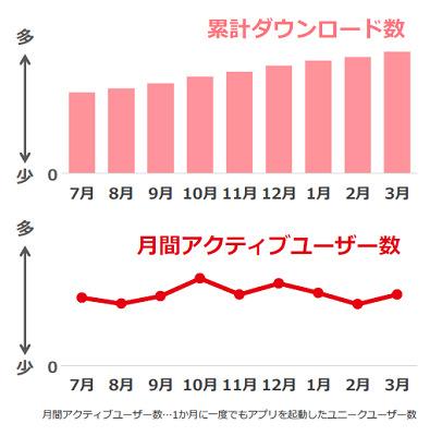 47807NnGraph