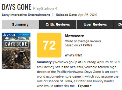 50657ReviewDaysGone