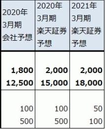 50852Rakkuten