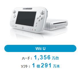 52056U-1356