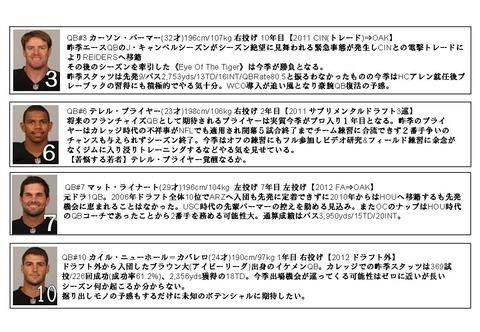 RAIDERS選手名鑑(原本)