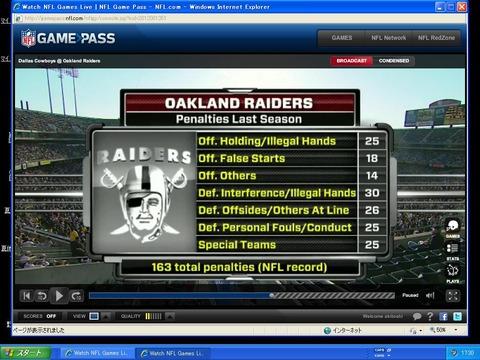 反則163回(NFL記録)