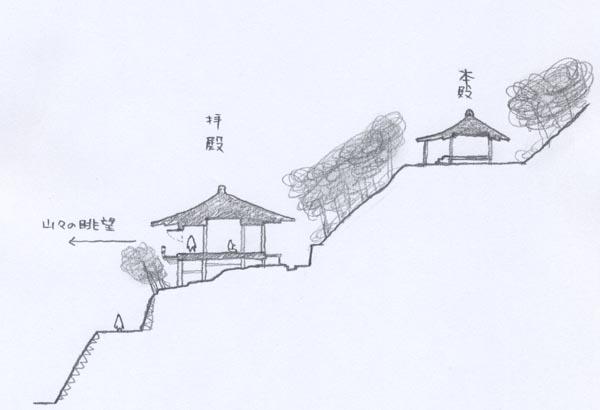 上醍醐清滝宮