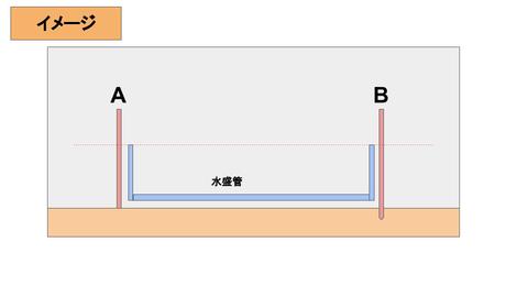 水平器自作 (2)