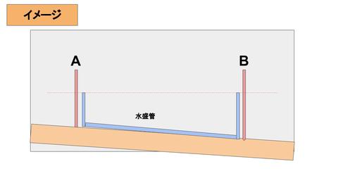 水平器自作 (4)