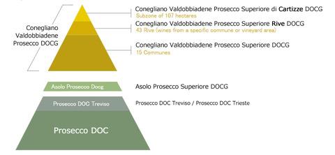 Prosecco02