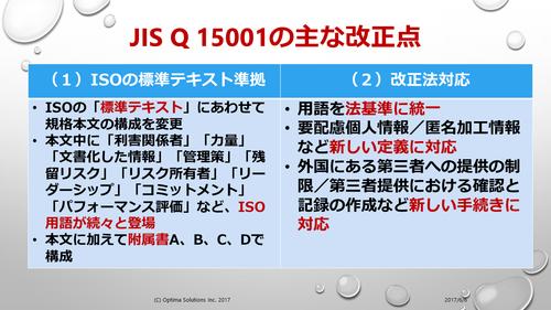JIS Q15001の主な改正点