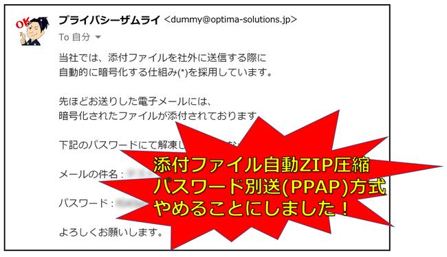 添付ファイル自動ZIP圧縮_パスワード別送(PPAP)方式