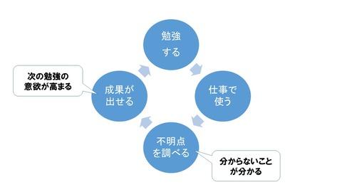 人工知能ブログ画像2