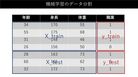 NTTの歴史