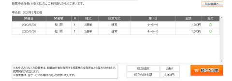 松阪競輪1R買い目