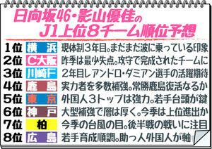 【サッカ/日向坂46】「サッカー大好き」影山優佳(19)がガチ予想!J1優勝は「横浜マリノス」
