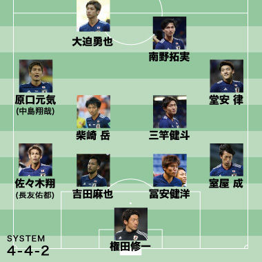 日本代表/パナマ戦の予想スタメン、4-4-2継続で若手を抜擢か? GKは権田を起用?気になるのは中盤のレギュラー争い