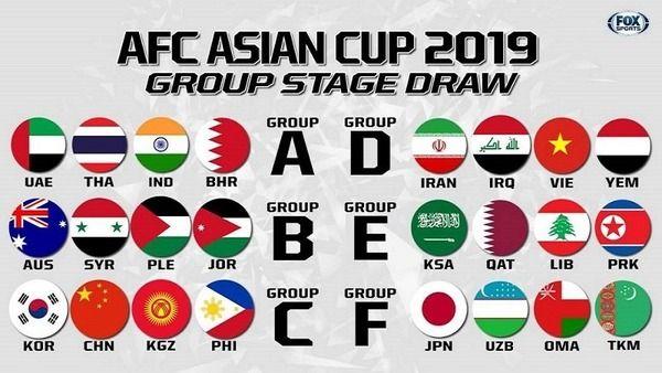 割りと真面目に、サッカー日本代表ってアジアカップどこまで行けそうなん?